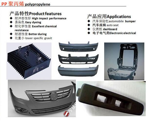 PP产品应用