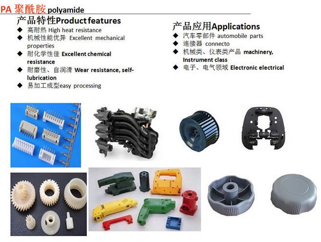 PA产品应用